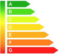 certificazione energetica trieste a 130? !!! - Consumi Casa Certificazioni A Trieste